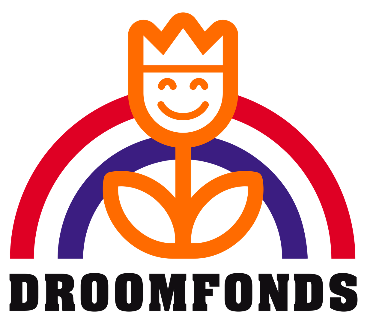 Droomfonds, het hartverwarmende fonds van en voor Nederland. Een nog in ontwikkeling zijnde fonds. Een kansrijk idee van Communicatie-expert, specialist in marketing en communicatie in Almere.